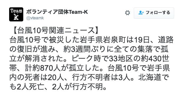 台風のニュースのツイート